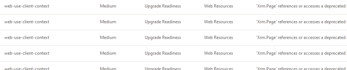 upgradeReadiness